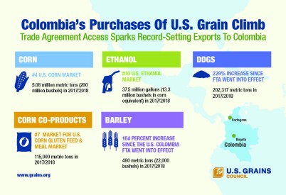 Why Colombia? Kansas Corn farmers, staff work to build export markets