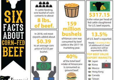 Corn-Fed Beef Social Gives Farmers a Chance to Say Thanks