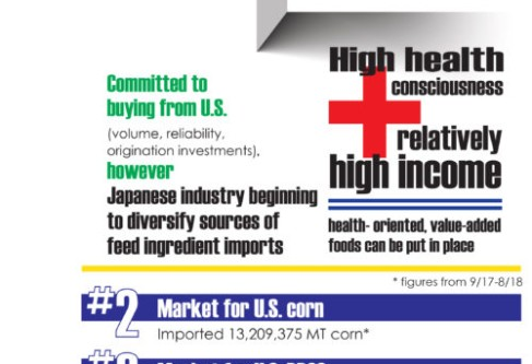 Kansas Corn Statement on U.S-Japan Trade Agreement